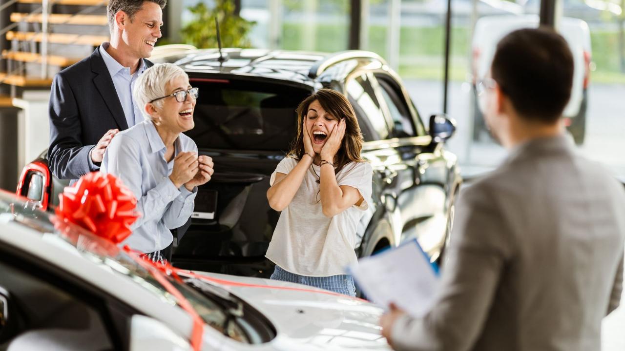 Car Buyer Demographics - Market Insights H1